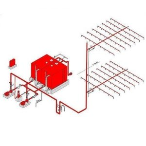 Automatic Fire Sprinkler System 500x500